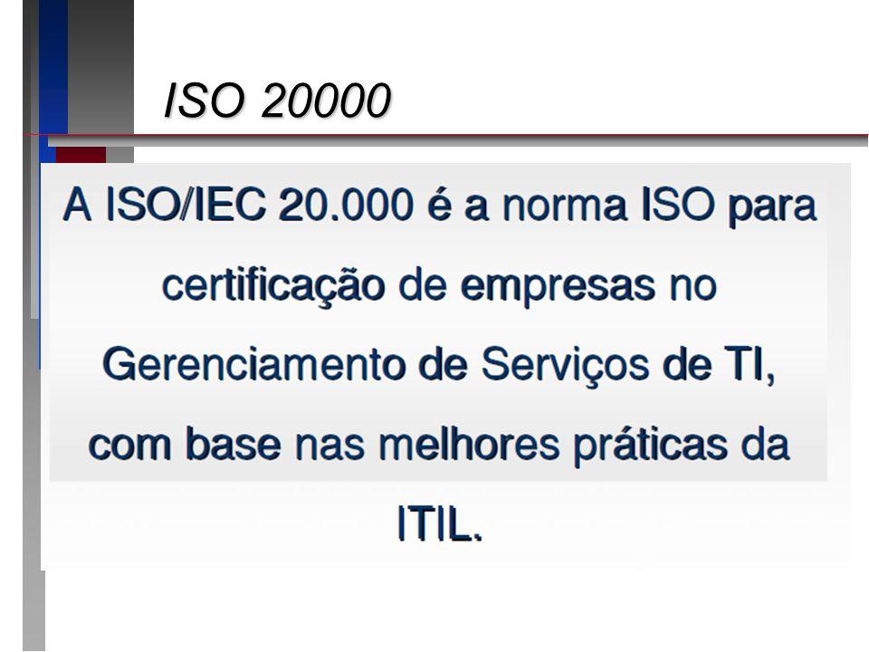 n Baseada na norma BS15.000, da BSI n Inicialmente norma britânica (limitada) n Lançada em dezembro/2005 mundialmente como padrão ISO/IEC n Cobre 80% dos gastos totais em TI da maioria das organizações