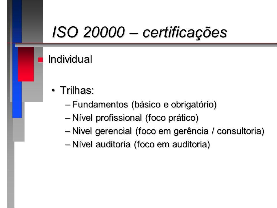 n Individual Trilhas:Trilhas: –Fundamentos (básico e obrigatório) –Nível profissional (foco prático) –Nivel gerencial (foco em gerência / consultoria)
