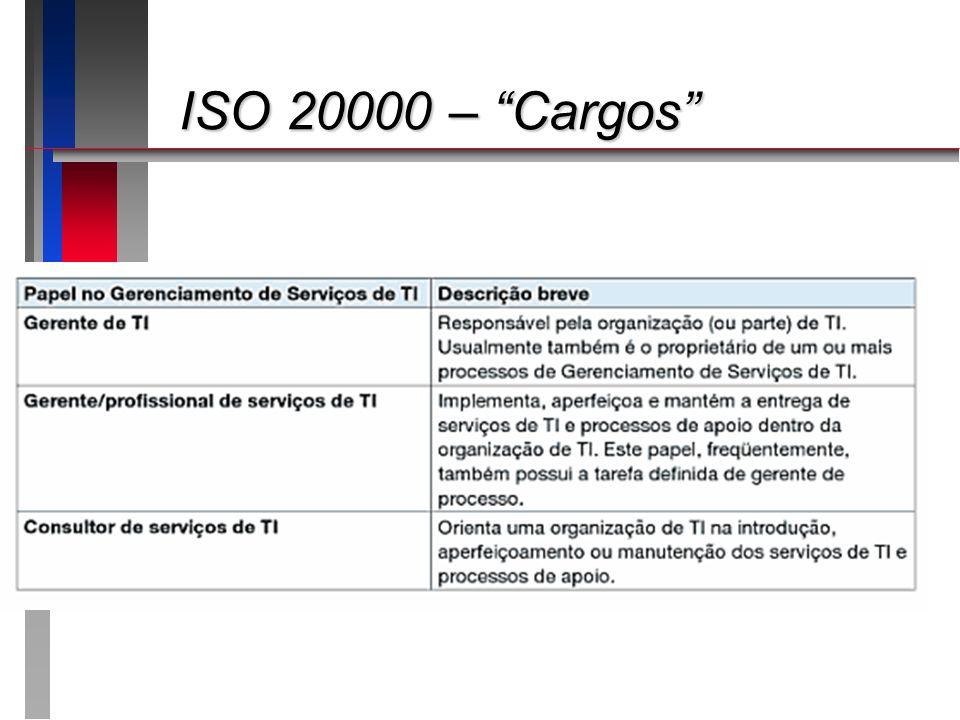 ISO 20000 – Cargos ISO 20000 – Cargos