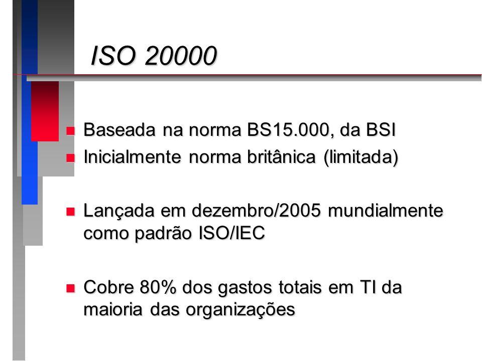 n Baseada na norma BS15.000, da BSI n Inicialmente norma britânica (limitada) n Lançada em dezembro/2005 mundialmente como padrão ISO/IEC n Cobre 80%