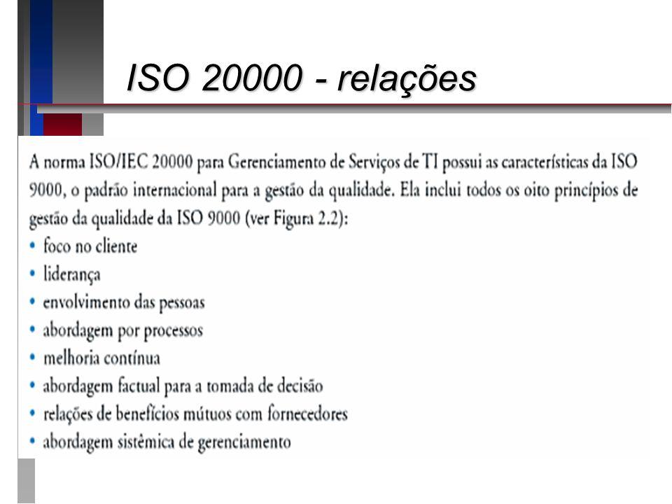 ISO 20000 - objetivos ISO 20000 - objetivos