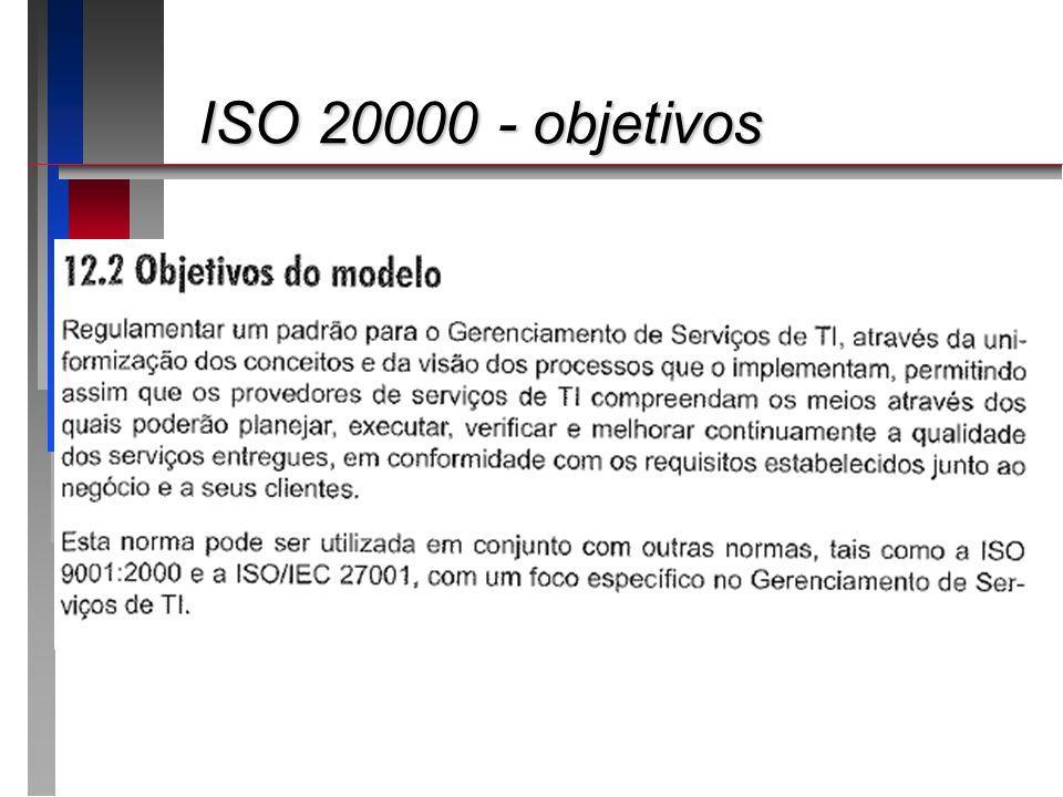 ISO 20.000 - beneficiários ISO 20.000 - beneficiários