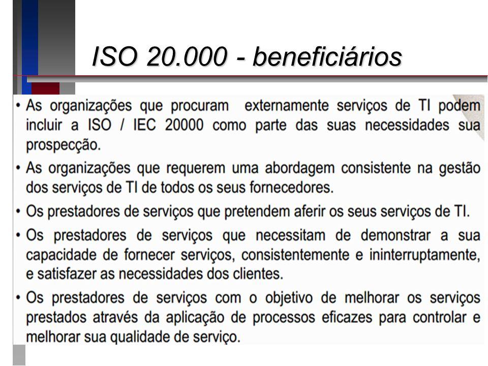 ISO 20000 – aplicabilidade ISO 20000 – aplicabilidade n Instrumento de certificação quanto a efetividade do seu processo de gerenciamento de serviços de TI, sob a ótica das práticas da ITIL n Individual (1 serviço especifico) ou completo (todos os serviços) n Serviços INTERNOS ou EXTERNOS n Envolvendo CLIENTES e FORNECEDORES n Contratos e SLAs