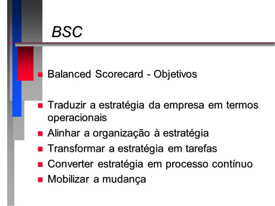 BSC BSC n Balanced Scorecard - Objetivos n Traduzir a estratégia da empresa em termos operacionais n Alinhar a organização à estratégia n Transformar