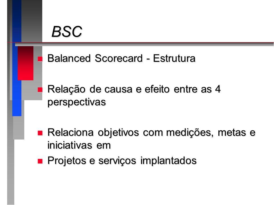 BSC BSC n Balanced Scorecard - Estrutura n Relação de causa e efeito entre as 4 perspectivas n Relaciona objetivos com medições, metas e iniciativas e