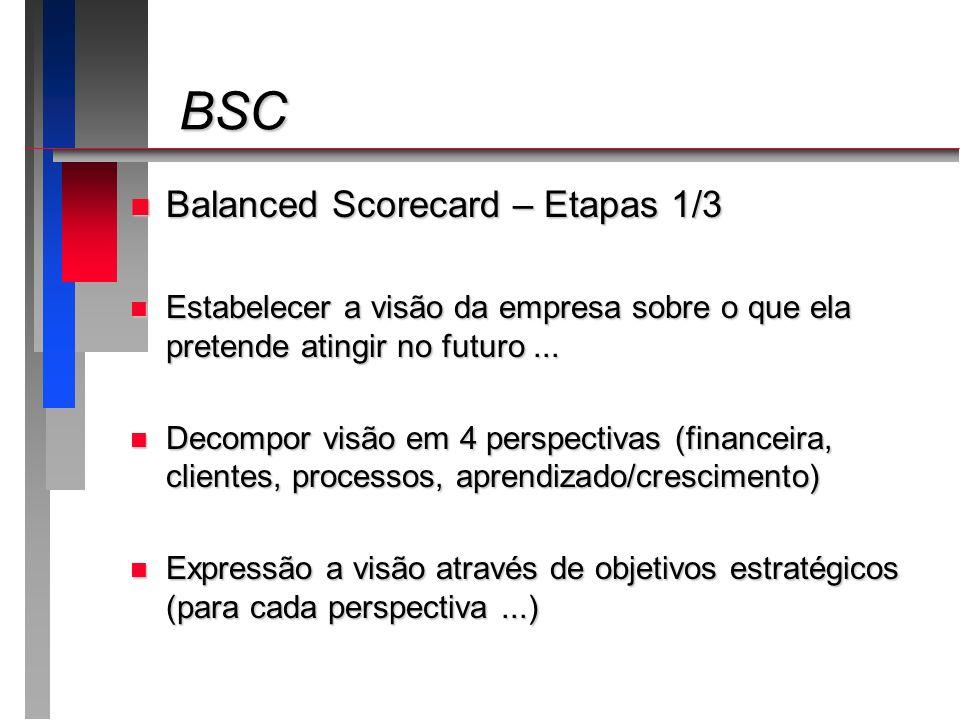 BSC BSC n Balanced Scorecard – Etapas 1/3 n Estabelecer a visão da empresa sobre o que ela pretende atingir no futuro... n Decompor visão em 4 perspec