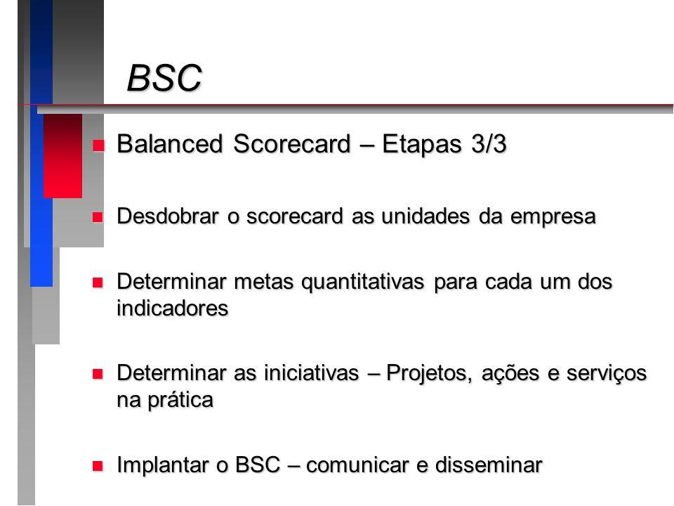 BSC BSC n Balanced Scorecard – Etapas 3/3 n Desdobrar o scorecard as unidades da empresa n Determinar metas quantitativas para cada um dos indicadores