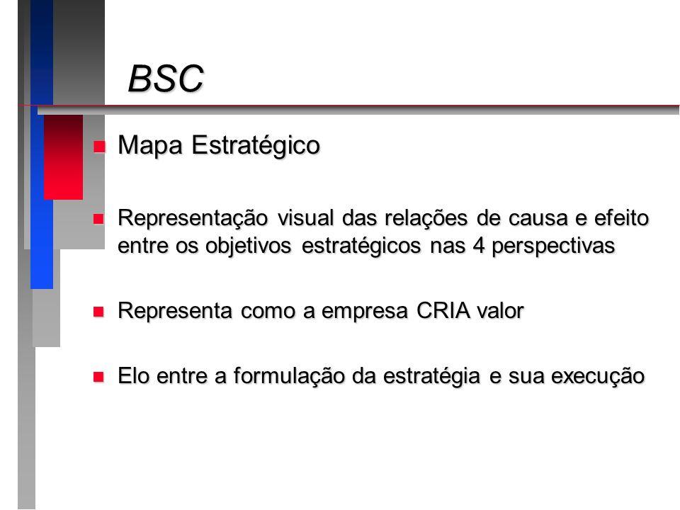 BSC BSC n Mapa Estratégico n Representação visual das relações de causa e efeito entre os objetivos estratégicos nas 4 perspectivas n Representa como