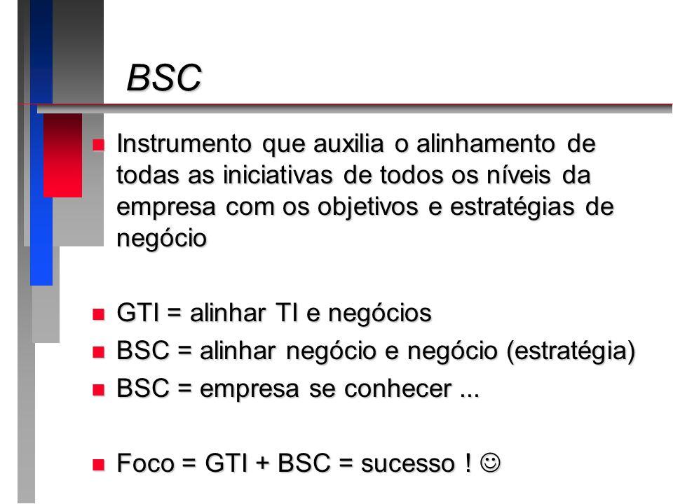 BSC BSC n Instrumento que auxilia o alinhamento de todas as iniciativas de todos os níveis da empresa com os objetivos e estratégias de negócio n GTI