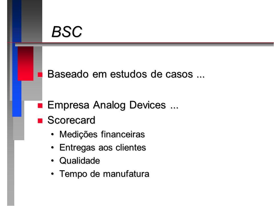 BSC BSC n Baseado em estudos de casos... n Empresa Analog Devices... n Scorecard Medições financeirasMedições financeiras Entregas aos clientesEntrega