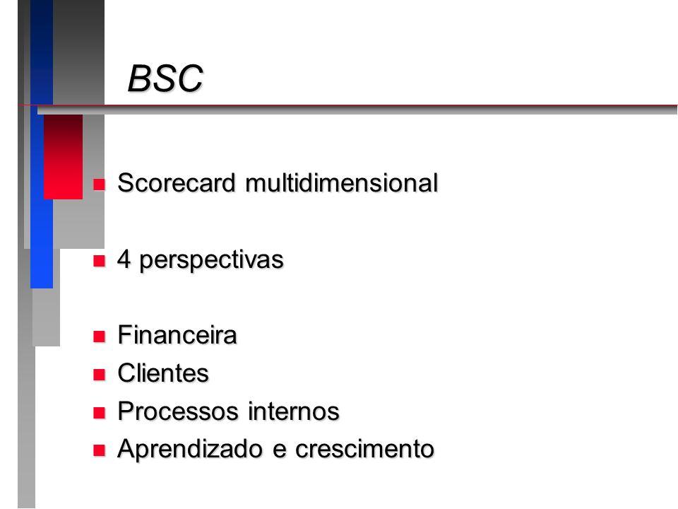 BSC BSC n Scorecard multidimensional n 4 perspectivas n Financeira n Clientes n Processos internos n Aprendizado e crescimento