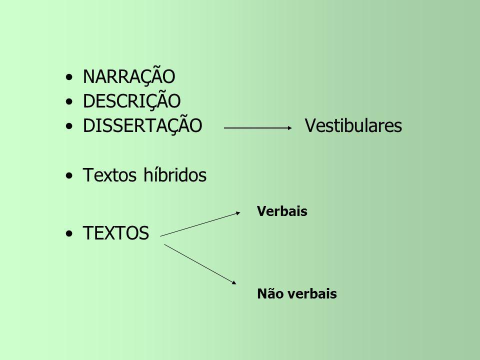 MODALIDADES DISCURSIVAS MODALIDADES DISCURSIVAS constituem as estruturas e as funções sociais (narrativas, dissertativas, argumentativas, procedimenta
