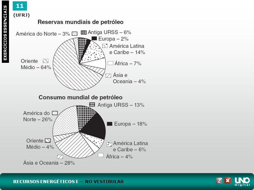 11 EXERC Í CIOS ESSENCIAIS (UFRJ) RECURSOS ENERGÉTICOS I NO VESTIBULAR