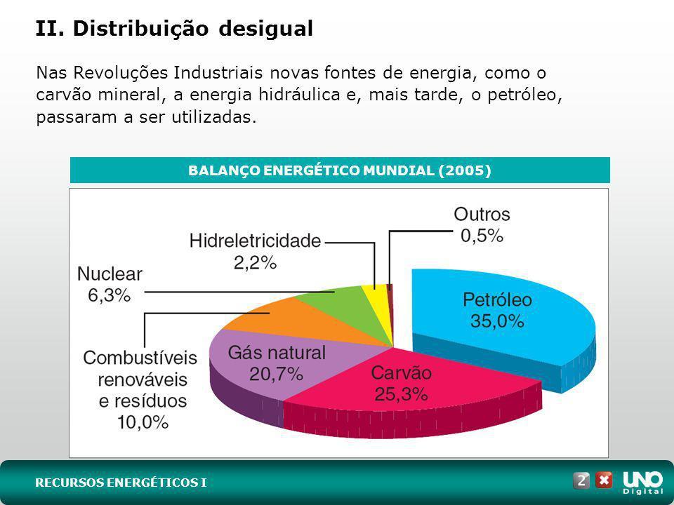 II. Distribuição desigual Nas Revoluções Industriais novas fontes de energia, como o carvão mineral, a energia hidráulica e, mais tarde, o petróleo, p