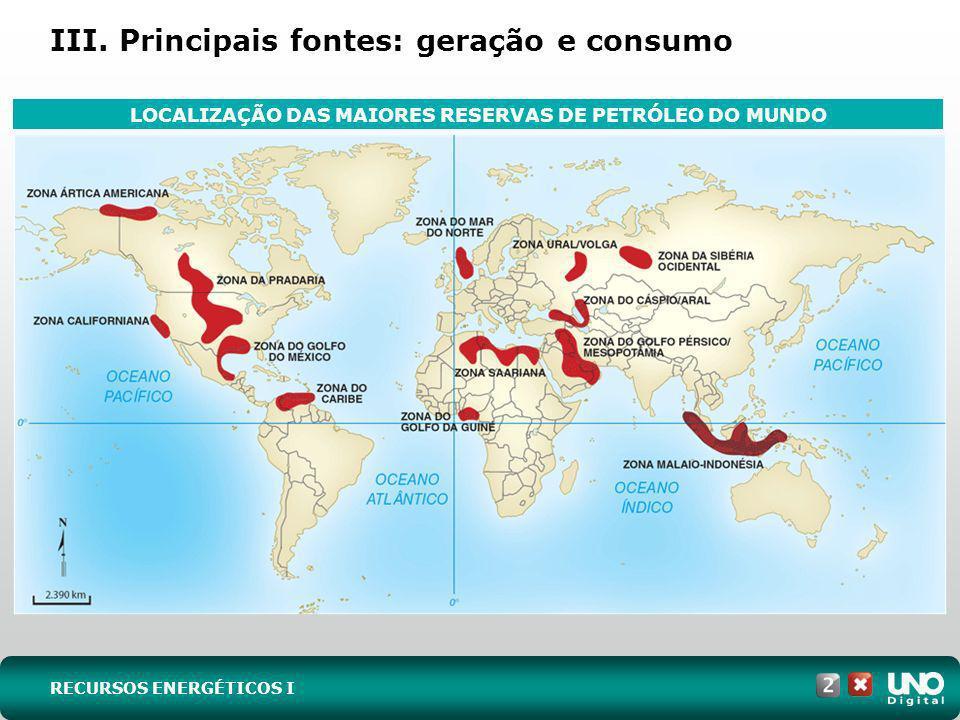 III. Principais fontes: geração e consumo RECURSOS ENERGÉTICOS I LOCALIZAÇÃO DAS MAIORES RESERVAS DE PETRÓLEO DO MUNDO