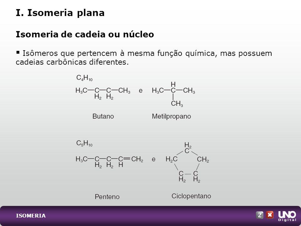 Isomeria de cadeia ou núcleo Isômeros que pertencem à mesma função química, mas possuem cadeias carbônicas diferentes. I. Isomeria plana ISOMERIA