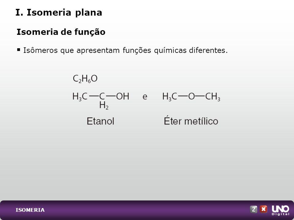 Isomeria de compensação ou metameria Isômeros que apresentam diferença na posição do heteroátomo na cadeia carbônica.