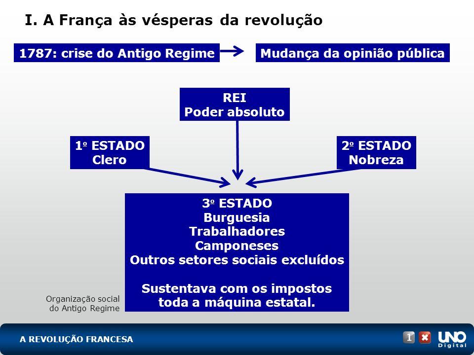 A REVOLUÇÃO FRANCESA I.A França às vésperas da revolução Caricatura francesa do século XVIII.