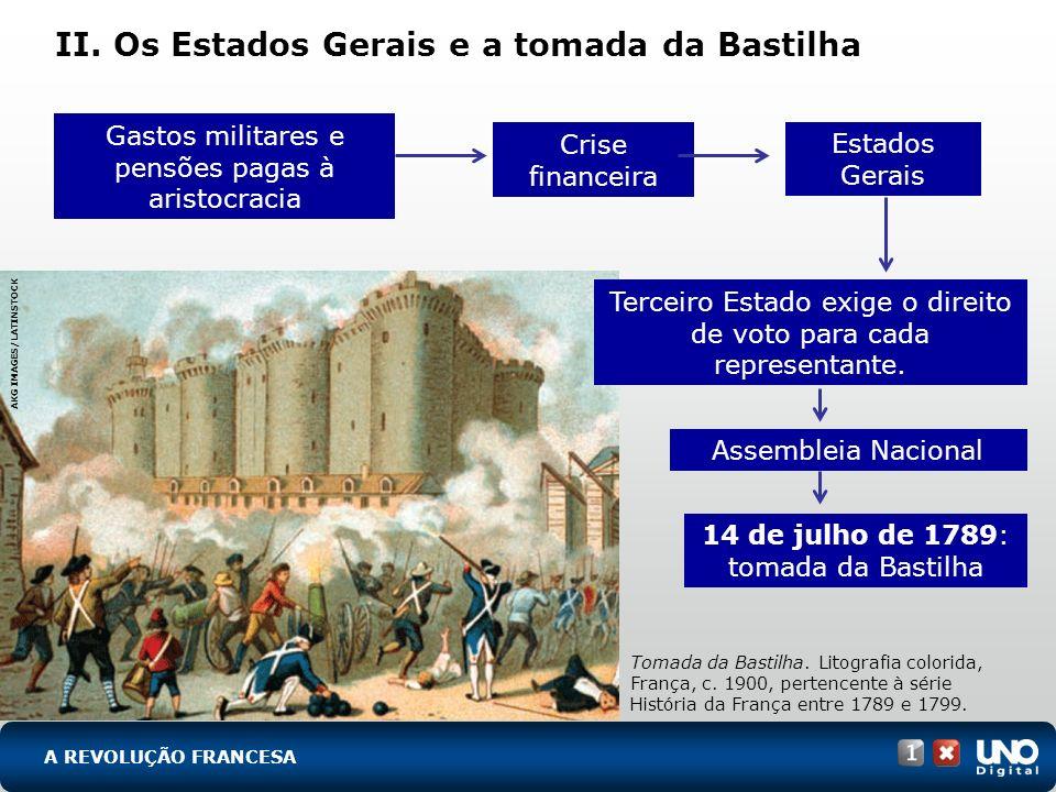 II. Os Estados Gerais e a tomada da Bastilha 14 de julho de 1789: tomada da Bastilha A REVOLUÇÃO FRANCESA Gastos militares e pensões pagas à aristocra