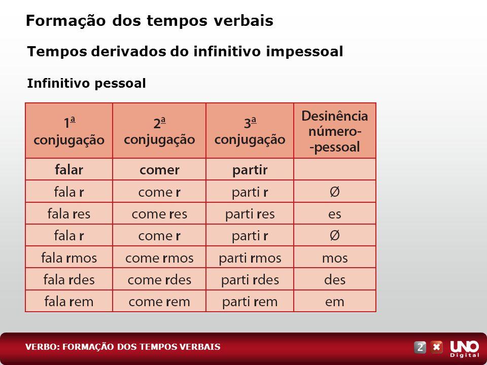 Tempos derivados do infinitivo impessoal Infinitivo pessoal Formação dos tempos verbais VERBO: FORMAÇÃO DOS TEMPOS VERBAIS