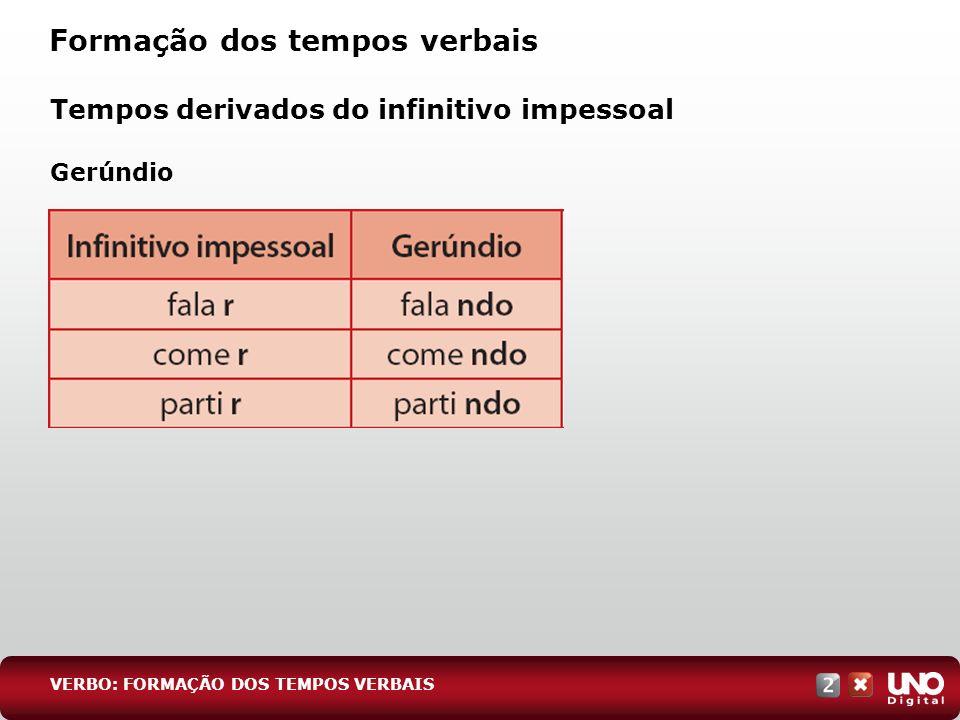 Tempos derivados do infinitivo impessoal Gerúndio Formação dos tempos verbais VERBO: FORMAÇÃO DOS TEMPOS VERBAIS