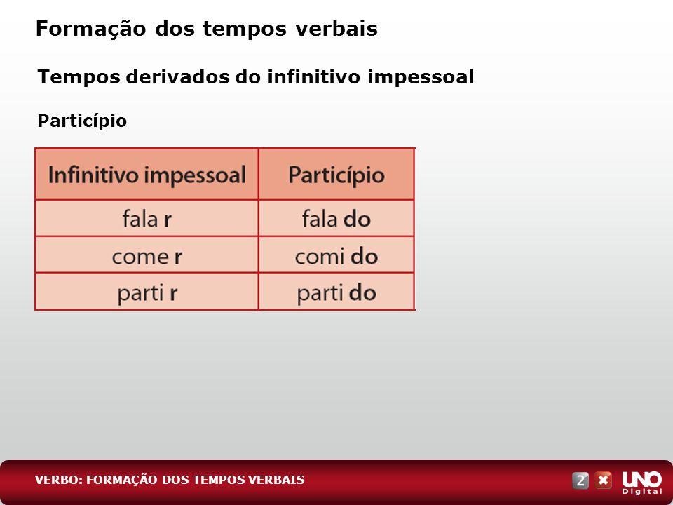 Tempos derivados do infinitivo impessoal Particípio Formação dos tempos verbais VERBO: FORMAÇÃO DOS TEMPOS VERBAIS