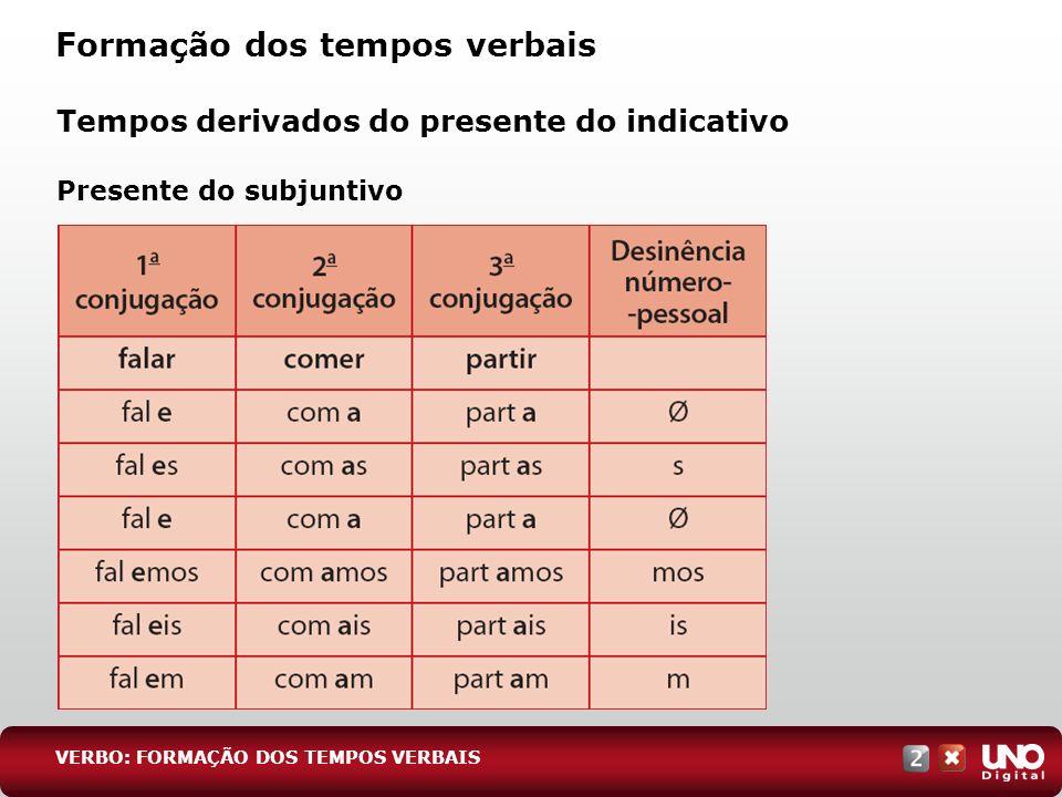 Tempos derivados do presente do indicativo Presente do subjuntivo Formação dos tempos verbais VERBO: FORMAÇÃO DOS TEMPOS VERBAIS