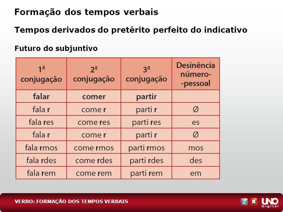 Tempos derivados do pretérito perfeito do indicativo Futuro do subjuntivo Formação dos tempos verbais VERBO: FORMAÇÃO DOS TEMPOS VERBAIS