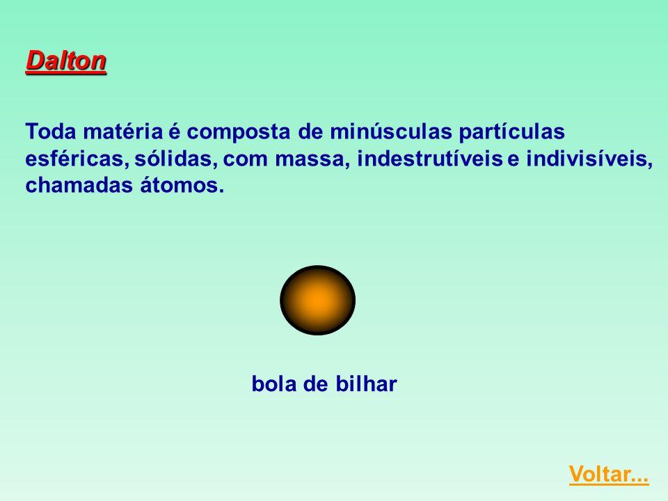 Toda matéria é composta de minúsculas partículas esféricas, sólidas, com massa, indestrutíveis e indivisíveis, chamadas átomos. Dalton bola de bilhar