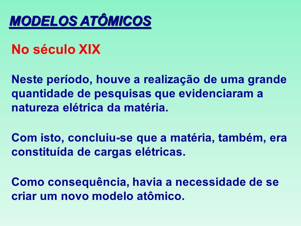 MODELOS ATÔMICOS No século XIX Neste período, houve a realização de uma grande quantidade de pesquisas que evidenciaram a natureza elétrica da matéria