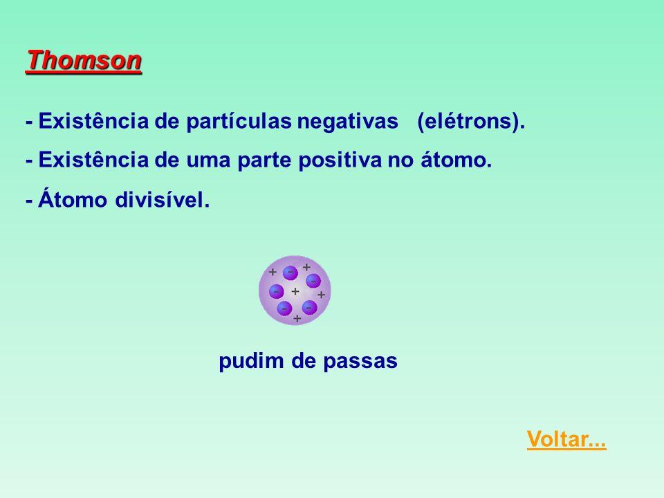 Thomson - Existência de partículas negativas (elétrons). - Existência de uma parte positiva no átomo. - Átomo divisível. pudim de passas Voltar...