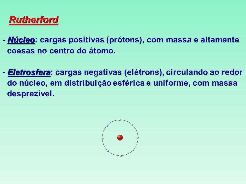 Núcleo - Núcleo: cargas positivas (prótons), com massa e altamente coesas no centro do átomo. Eletrosfera - Eletrosfera: cargas negativas (elétrons),