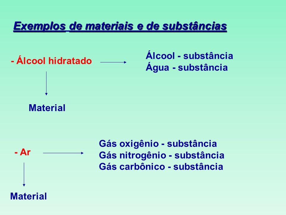 Exemplosde materiais e de substâncias Exemplos de materiais e de substâncias Álcool - substância Água - substância - Ar Material Gás oxigênio - substâ