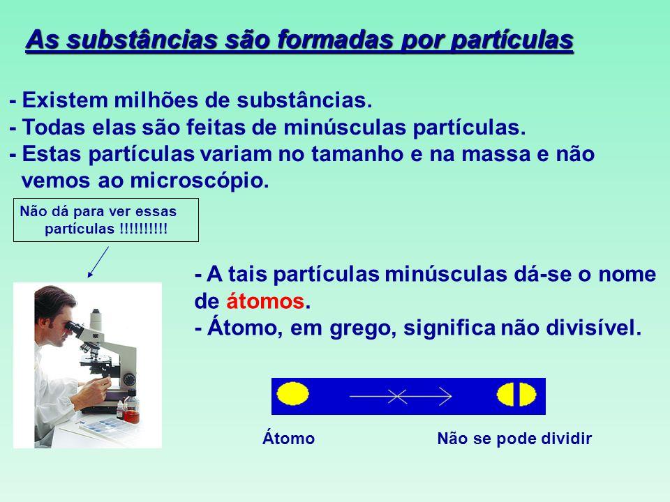 Apesar de muito pequenos, os átomos possuem massa.