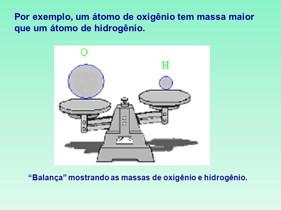 Por exemplo, um átomo de oxigênio tem massa maior que um átomo de hidrogênio. Balança mostrando as massas de oxigênio e hidrogênio.