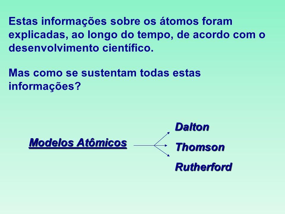 Mas como se sustentam todas estas informações? Estas informações sobre os átomos foram explicadas, ao longo do tempo, de acordo com o desenvolvimento