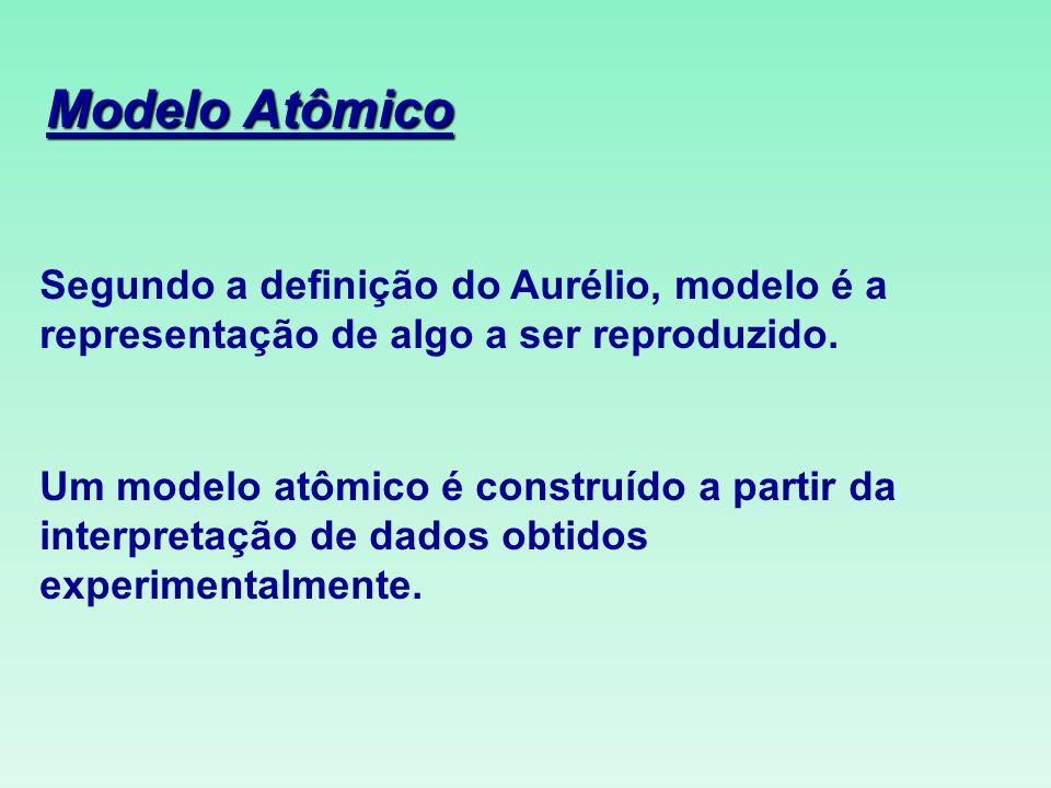 Modelo Atômico Segundo a definição do Aurélio, modelo é a representação de algo a ser reproduzido. Um modelo atômico é construído a partir da interpre