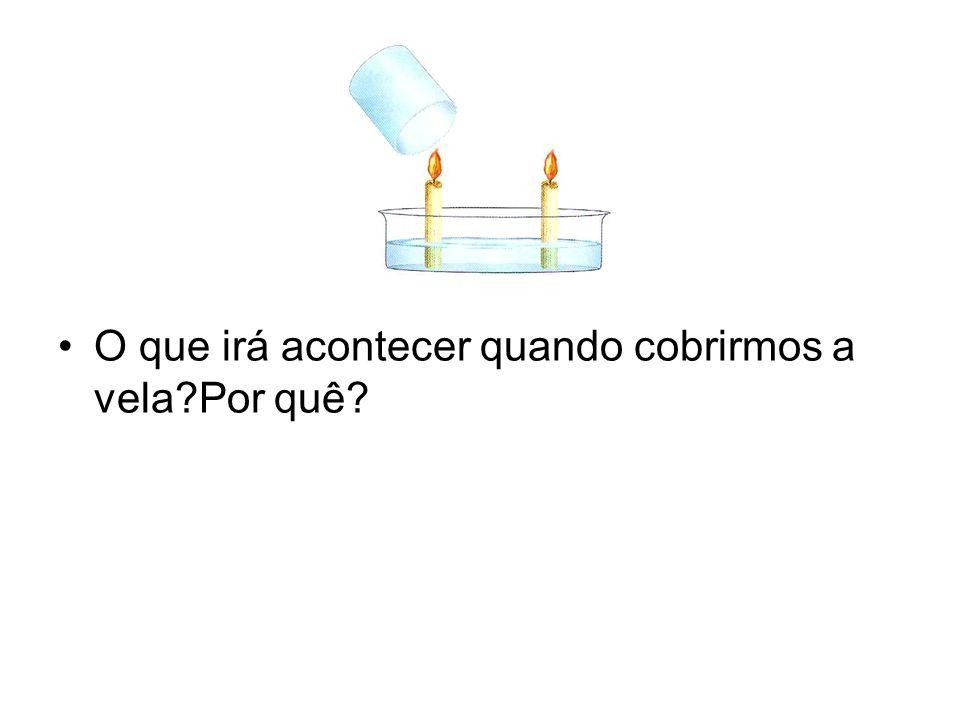 Por que depois que a vela apaga, entra só um pouco de água no copo?