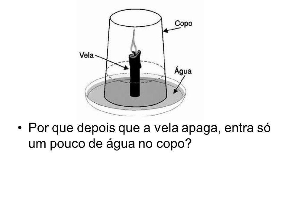 Por que quando colocamos o copo na mistura de vinagre e bicarbonato o fogo apaga?
