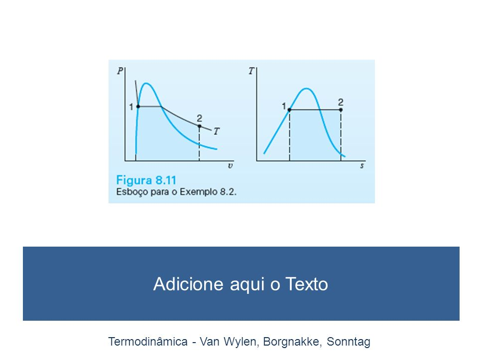 Termodinâmica - Van Wylen, Borgnakke, Sonntag Adicione aqui o Texto
