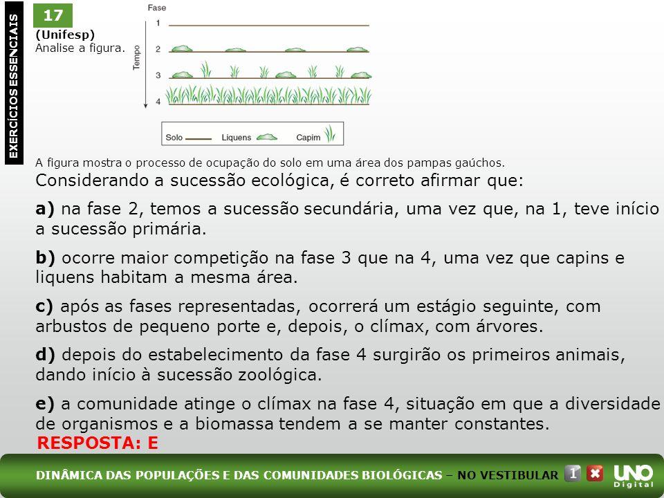 (Unifesp) Analise a figura. A figura mostra o processo de ocupação do solo em uma área dos pampas gaúchos. Considerando a sucessão ecológica, é corret