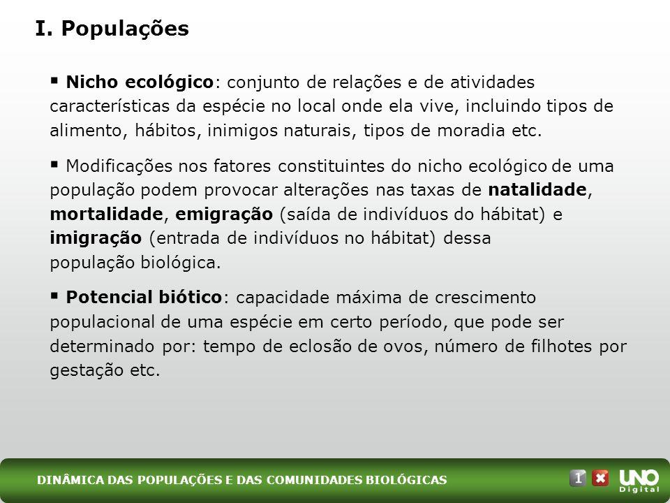 Nicho ecológico: conjunto de relações e de atividades características da espécie no local onde ela vive, incluindo tipos de alimento, hábitos, inimigo