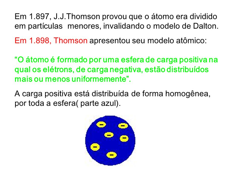 http://astro.if.ufrgs.br/tabper.htm http://www.cienciaquimica.hpg.ig.com.br/tabelaperiodica.htm http://www.solutions.iq.unesp.br/tabela_periodica.htm http://www.chemsoc.org/viselements/pages/alchemist/alchemy.html http://www.chemsoc.org/viselements/pages/alchemist/alchemy.htm Linha do tempo http://www.chemsoc.org/timeline Modelos de moléculas http://www.anglopp.g12.br/java/chemis3d/Chemis3D.htm http://enciclopediavirtual.vilabol.uol.com.br/quimica/atomistica/resumodosmodelos.htm http://br.youtube.com/watch?v=NWE_aGqfUDs&mode=related&searchhttp://br.youtube.com/watch?v=NWE_aGqfUDs&mode=related&search= http://br.youtube.com/watch?v=k8rRFFi_stY&NR=1