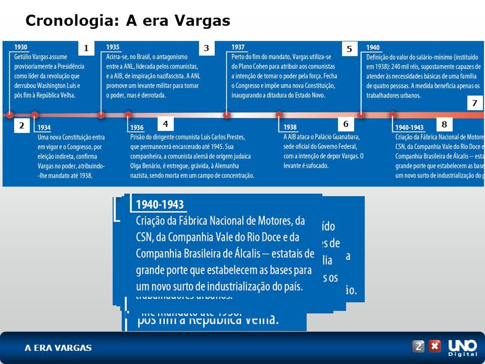 Cronologia: A era Vargas A ERA VARGAS 13 7 2 4 6 8 5