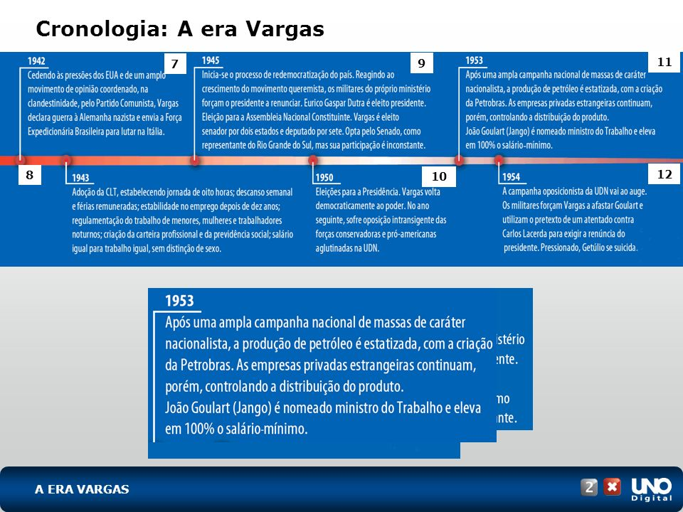 Cronologia: A era Vargas A ERA VARGAS 7 8 9 10 11 12