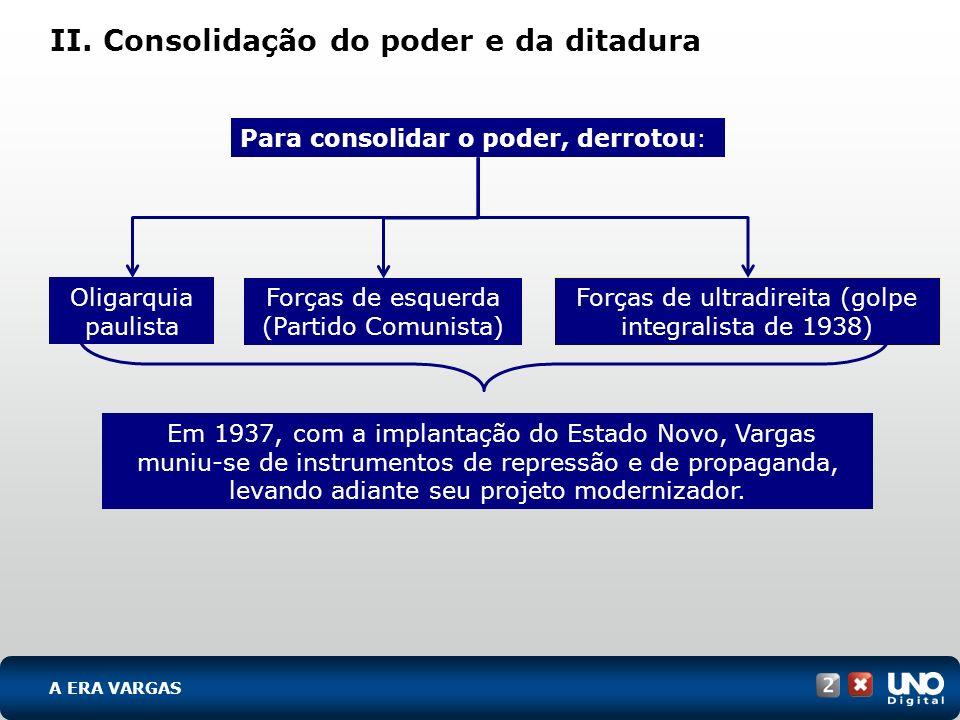 II. Consolidação do poder e da ditadura A ERA VARGAS Oligarquia paulista Forças de esquerda (Partido Comunista) Forças de ultradireita (golpe integral