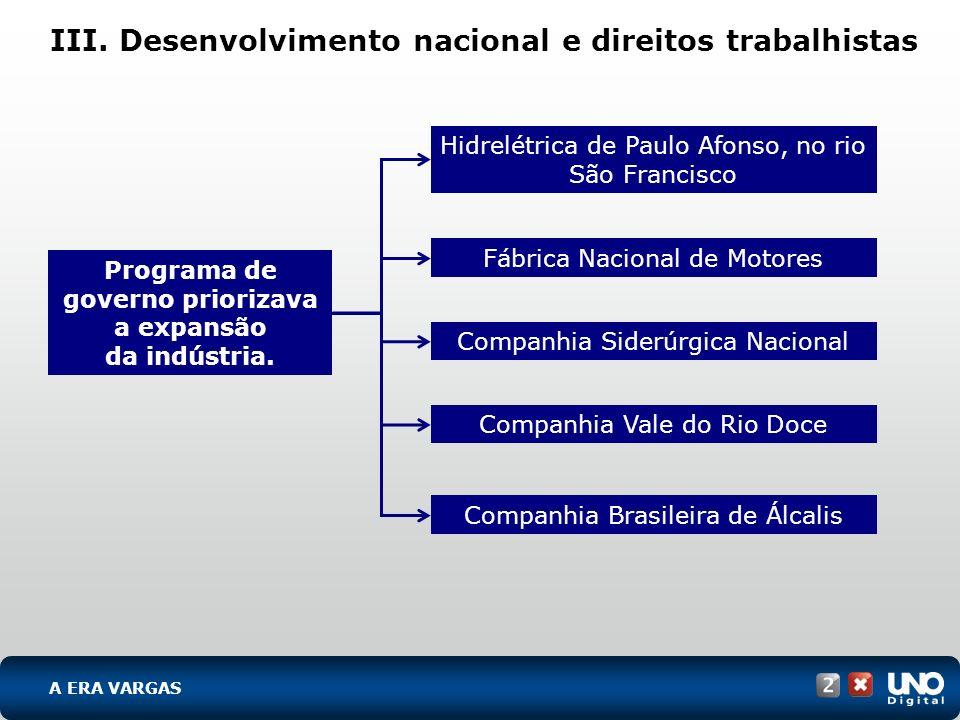 III. Desenvolvimento nacional e direitos trabalhistas Programa de governo priorizava a expansão da indústria. Hidrelétrica de Paulo Afonso, no rio São