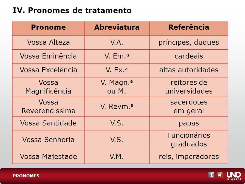 IV. Pronomes de tratamento PronomeAbreviaturaReferência Vossa AltezaV.A.príncipes, duques Vossa EminênciaV. Em. a cardeais Vossa ExcelênciaV. Ex. a al