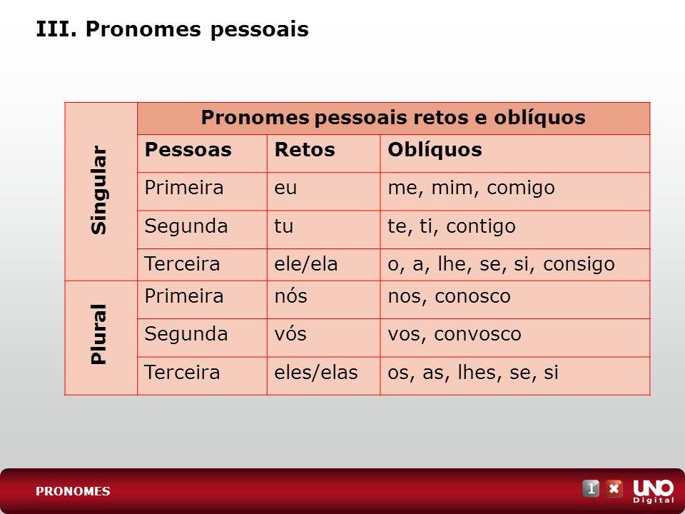 III. Pronomes pessoais Pronomes pessoais retos e oblíquos PessoasRetosOblíquos Primeiraeume, mim, comigo Segundatute, ti, contigo Terceiraele/elao, a,