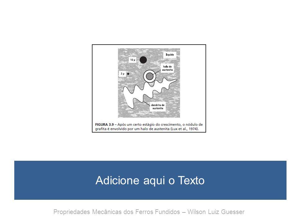 Adicione aqui o Texto Propriedades Mecânicas dos Ferros Fundidos – Wilson Luiz Guesser